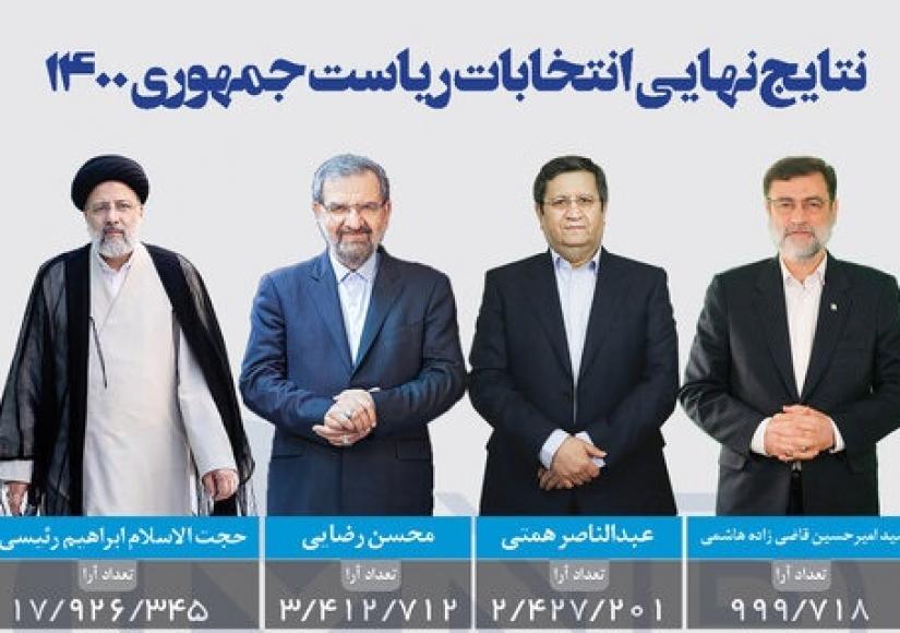 نتایج نهایی انتخابات ریاست جمهوری